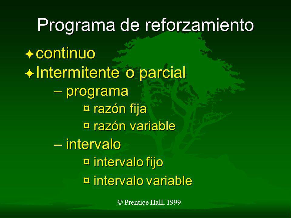 © Prentice Hall, 1999 Programa de reforzamiento F continuo F Intermitente o parcial – programa ¤ razón fija ¤ razón variable – intervalo ¤ intervalo fijo ¤ intervalo variable