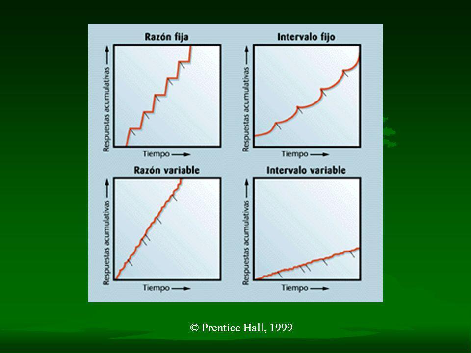 © Prentice Hall, 1999 Variaciones de reforzamientos parciales F fija: la secuencia de respuestas necesaria permanece sin cambio F variable: la secuenc