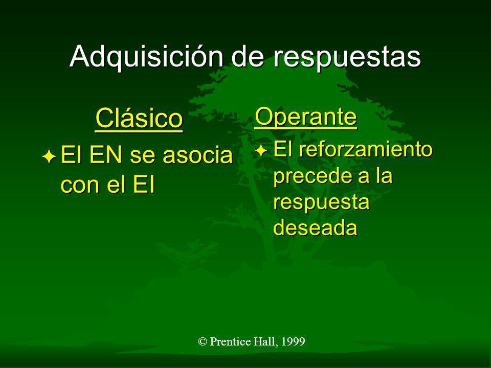 Adquisición de respuestas Clásico F El EN se asocia con el EI Operante F El reforzamiento precede a la respuesta deseada