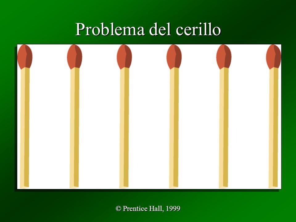 © Prentice Hall, 1999 Problema del cerillo