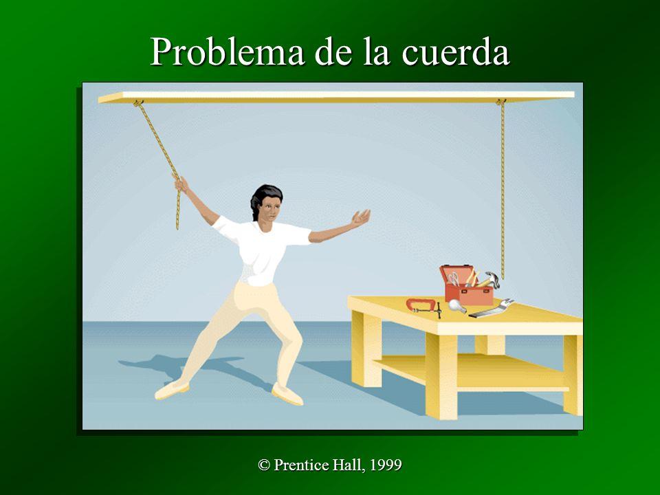 © Prentice Hall, 1999 Problema de la cuerda