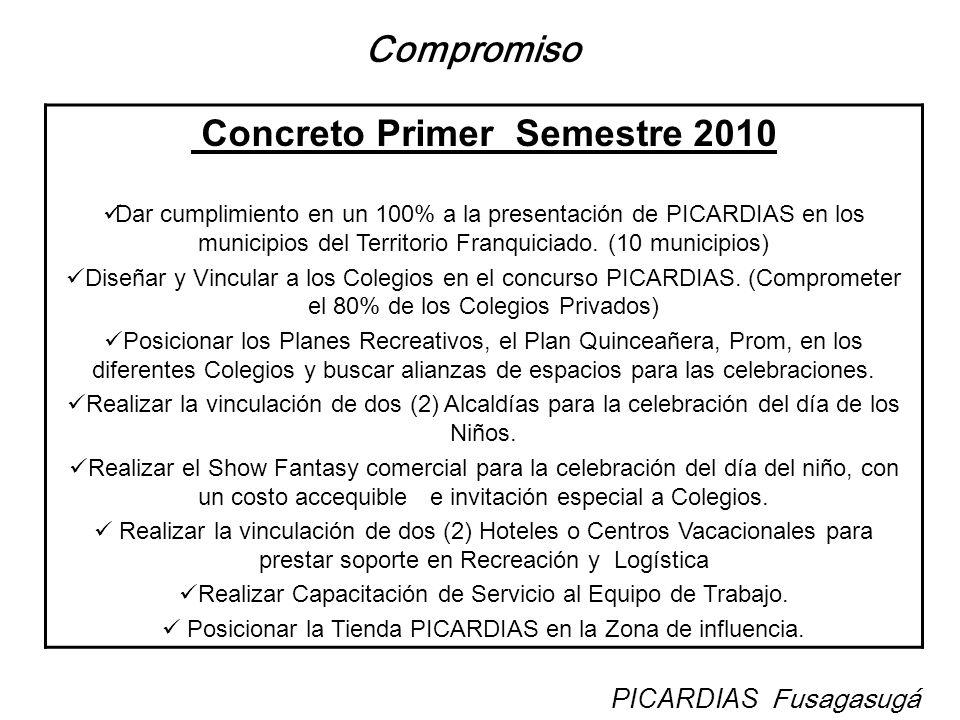Compromiso Concreto Primer Semestre 2010 Dar cumplimiento en un 100% a la presentación de PICARDIAS en los municipios del Territorio Franquiciado. (10
