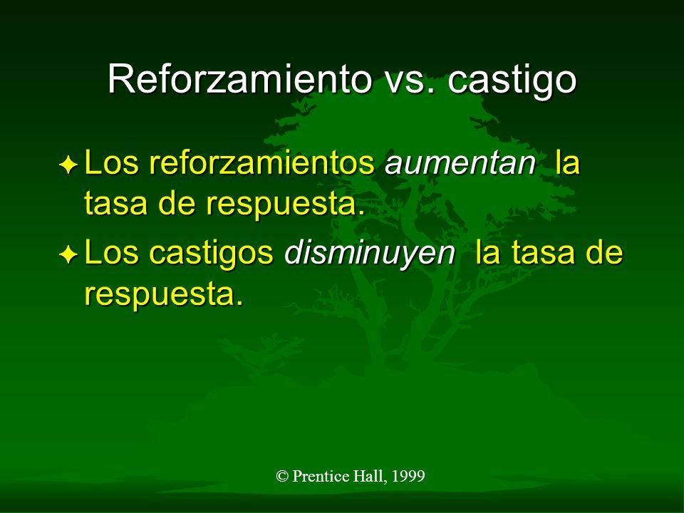 © Prentice Hall, 1999 Reforzamiento vs. castigo F Los reforzamientos aumentan la tasa de respuesta. F Los castigos disminuyen la tasa de respuesta.