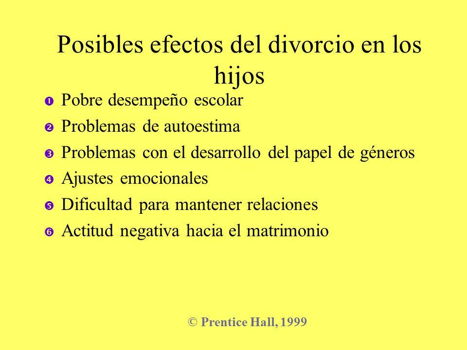 Posibles efectos del divorcio en los hijos Pobre desempeño escolar Problemas de autoestima Problemas con el desarrollo del papel de géneros Ajustes em
