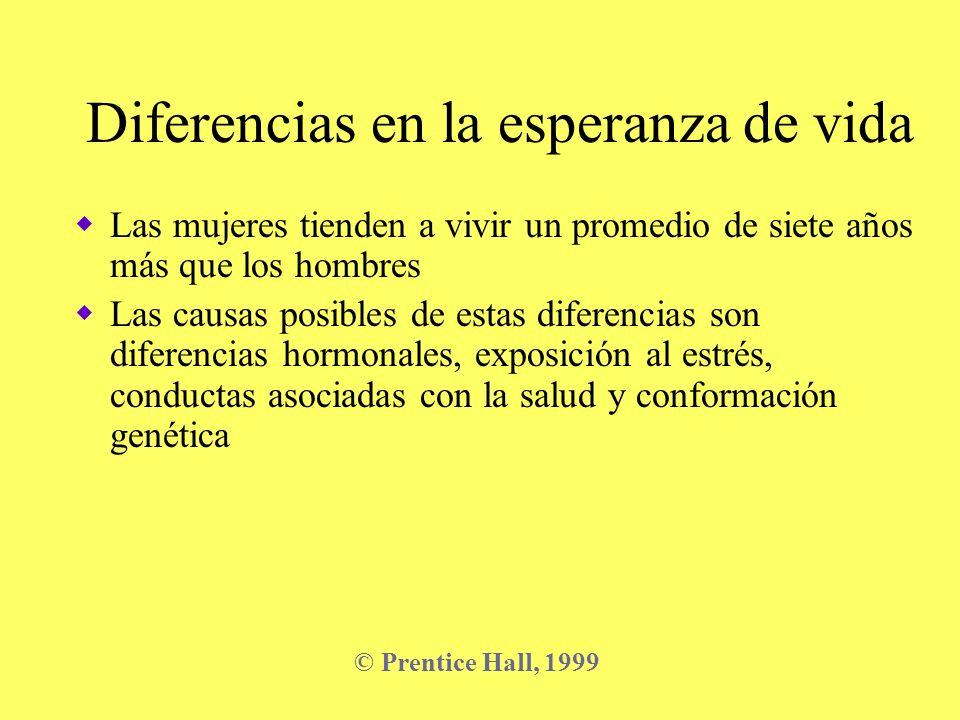 Diferencias en la esperanza de vida Las mujeres tienden a vivir un promedio de siete años más que los hombres Las causas posibles de estas diferencias