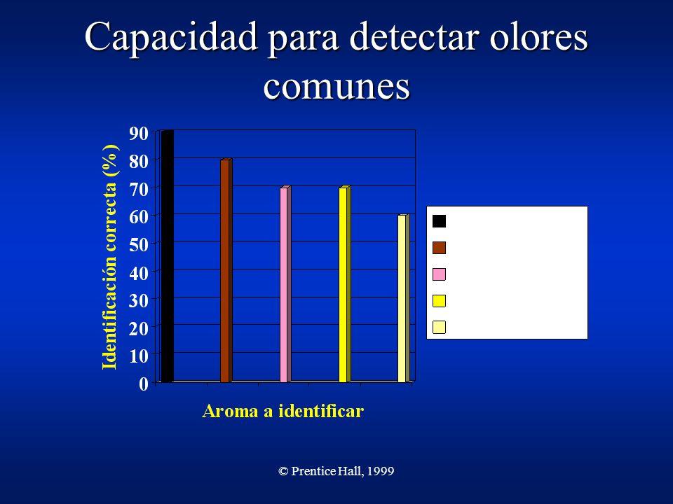 © Prentice Hall, 1999 Capacidad para detectar olores comunes