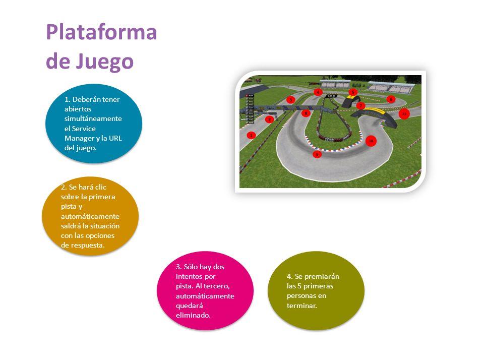 Plataforma de Juego 1. Deberán tener abiertos simultáneamente el Service Manager y la URL del juego. 2. Se hará clic sobre la primera pista y automáti