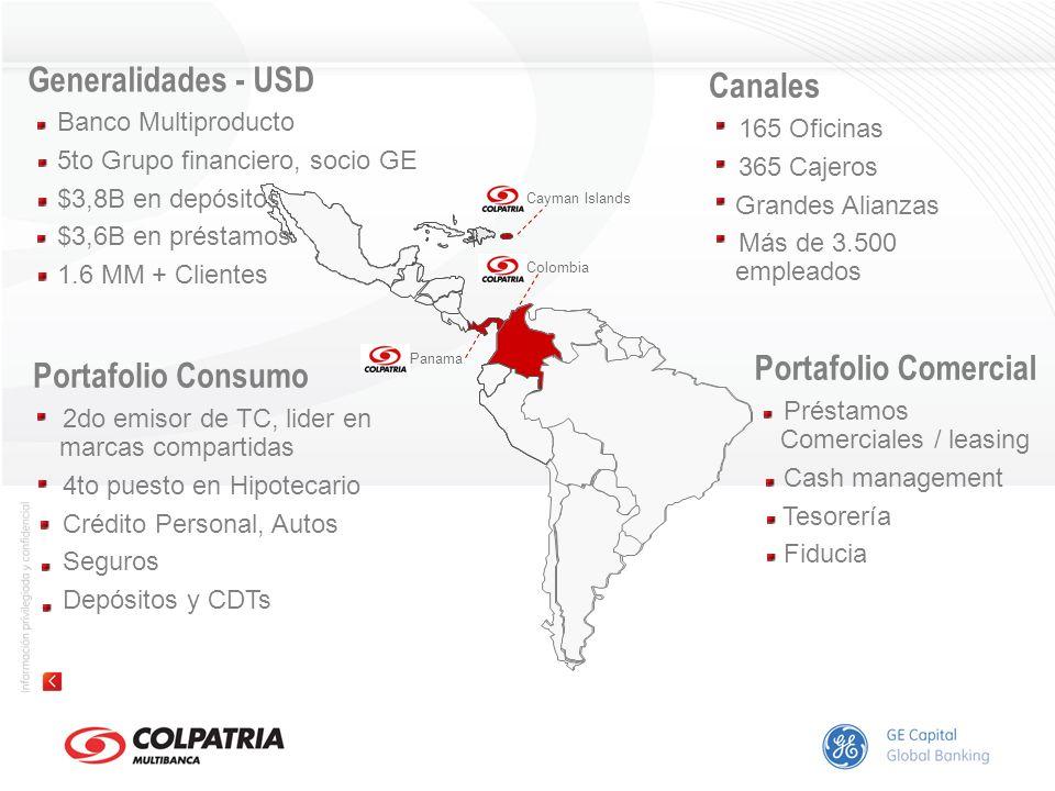 PromocionesTarjetas de crédito Compra de cartera En Colpatria compramos tus deudas de Tarjetas de Crédito de otros bancos, y te las diferimos 12 ó 24 meses, así pagas menos por lo mismo.