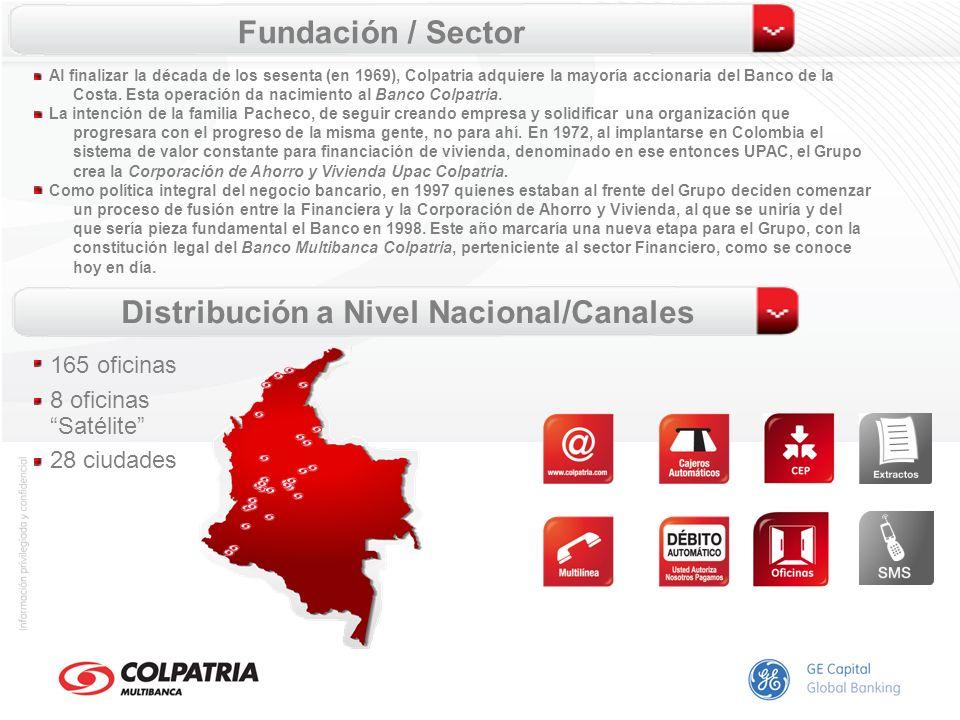 Productos Banca personas Tarjetas de CrèditoCrèdito HipotecarioCrèdito VehículoNómina y ADS