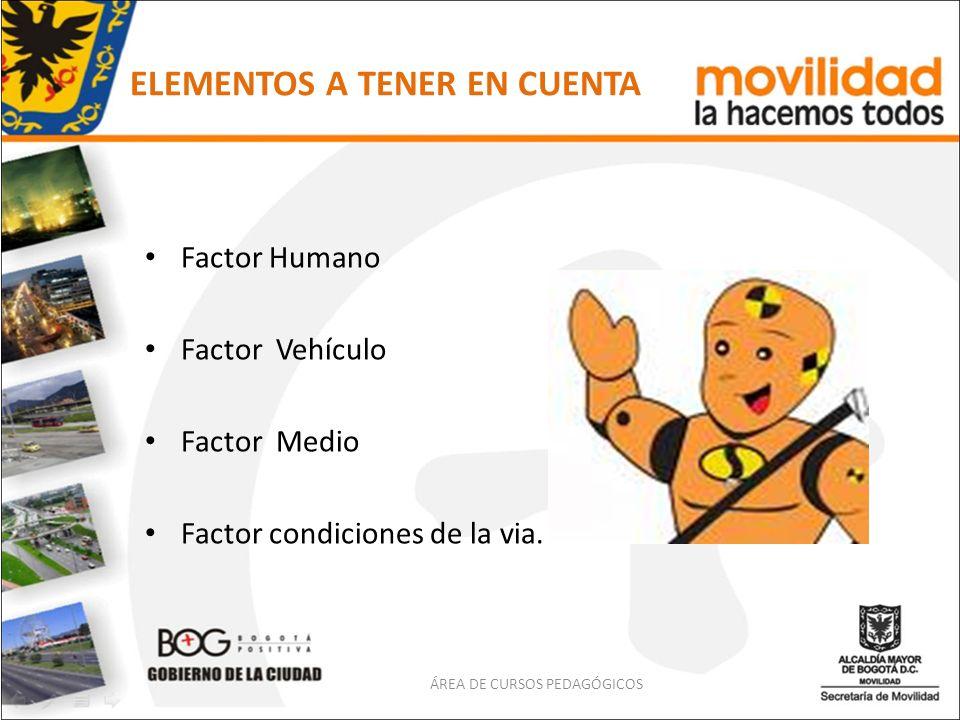 ELEMENTOS A TENER EN CUENTA Factor Humano Factor Vehículo Factor Medio Factor condiciones de la via. ÁREA DE CURSOS PEDAGÓGICOS