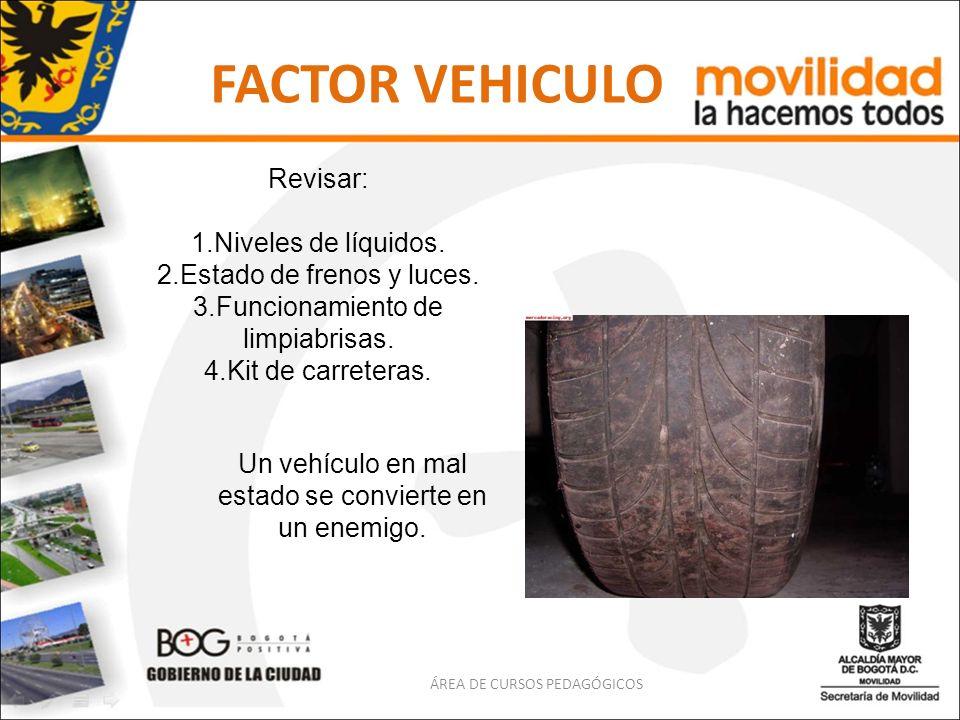 FACTOR VEHICULO Revisar: 1.Niveles de líquidos. 2.Estado de frenos y luces. 3.Funcionamiento de limpiabrisas. 4.Kit de carreteras. Un vehículo en mal