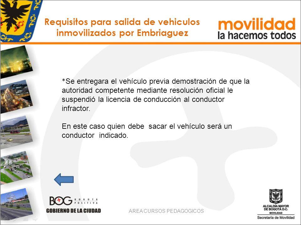 Requisitos para salida de vehiculos inmovilizados por Embriaguez * Se entregara el vehículo previa demostración de que la autoridad competente mediant