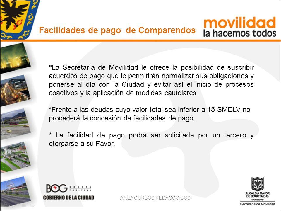 Facilidades de pago de Comparendos * La Secretaría de Movilidad le ofrece la posibilidad de suscribir acuerdos de pago que le permitirán normalizar su