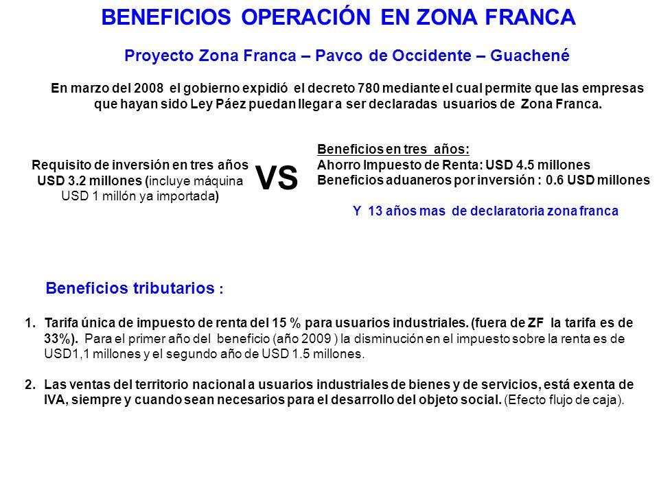 BENEFICIOS OPERACIÓN EN ZONA FRANCA Proyecto Zona Franca – Pavco de Occidente – Guachené En marzo del 2008 el gobierno expidió el decreto 780 mediante