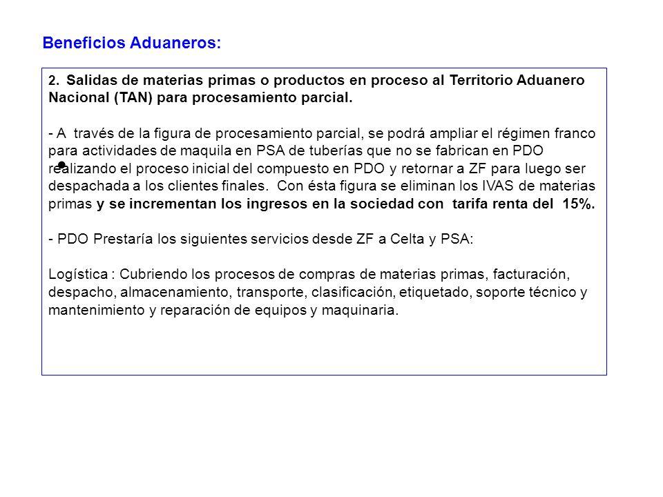 2. Salidas de materias primas o productos en proceso al Territorio Aduanero Nacional (TAN) para procesamiento parcial. - A través de la figura de proc