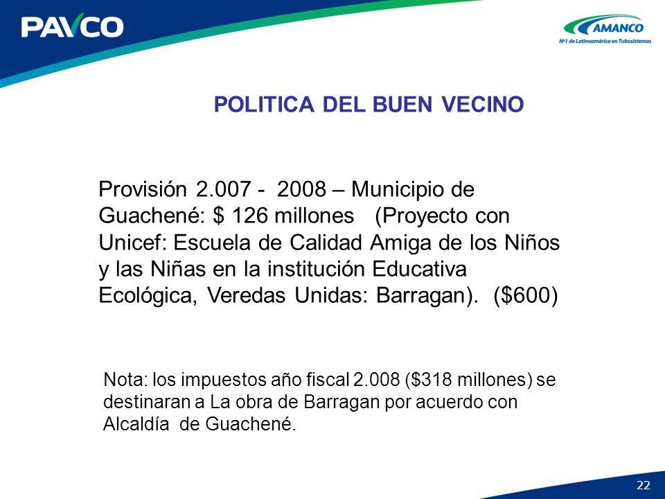 22 POLITICA DEL BUEN VECINO Nota: los impuestos año fiscal 2.008 ($318 millones) se destinaran a La obra de Barragan por acuerdo con Alcaldía de Guach