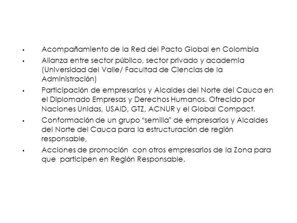 Acompa ñ amiento de la Red del Pacto Global en Colombia Alianza entre sector p ú blico, sector privado y academia (Universidad del Valle/ Facultad de