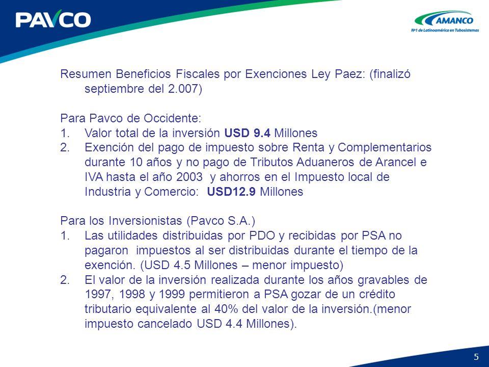 5 Resumen Beneficios Fiscales por Exenciones Ley Paez: (finalizó septiembre del 2.007) Para Pavco de Occidente: 1.Valor total de la inversión USD 9.4
