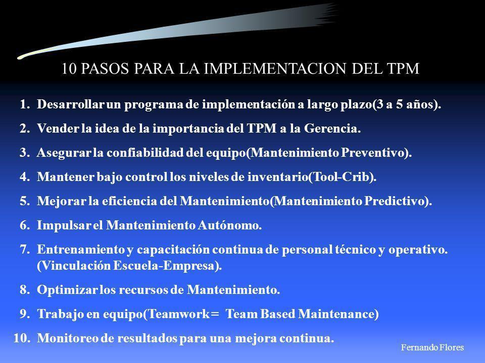 10 PASOS PARA LA IMPLEMENTACION DEL TPM 1. Desarrollar un programa de implementación a largo plazo(3 a 5 años). 2. Vender la idea de la importancia de