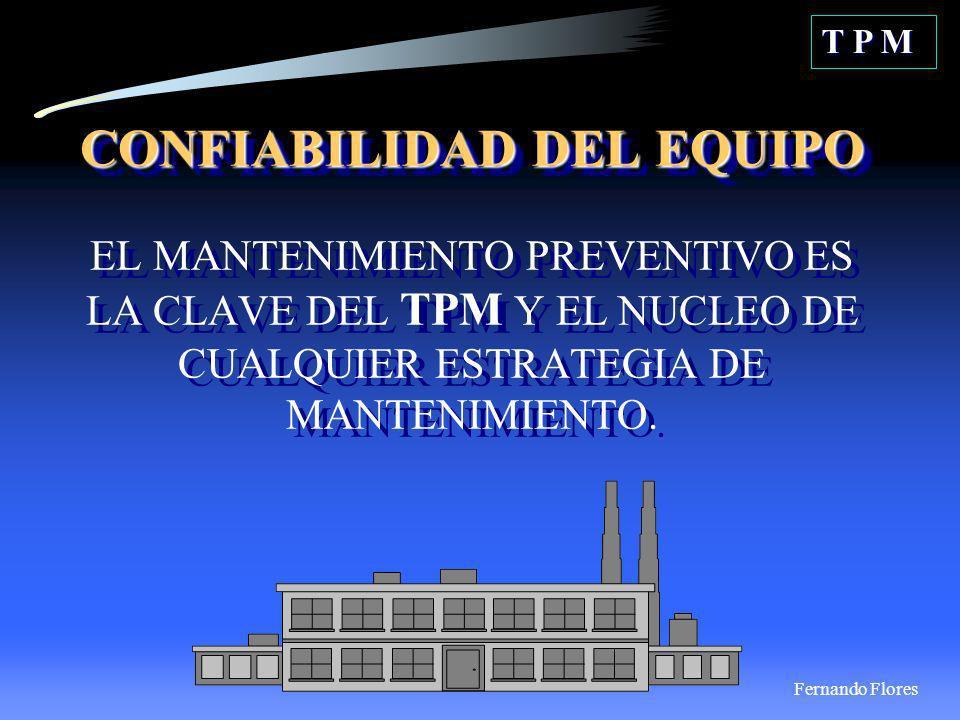 CONFIABILIDAD DEL EQUIPO CONFIABILIDAD DEL EQUIPO EL MANTENIMIENTO PREVENTIVO ES LA CLAVE DEL TPM Y EL NUCLEO DE CUALQUIER ESTRATEGIA DE MANTENIMIENTO