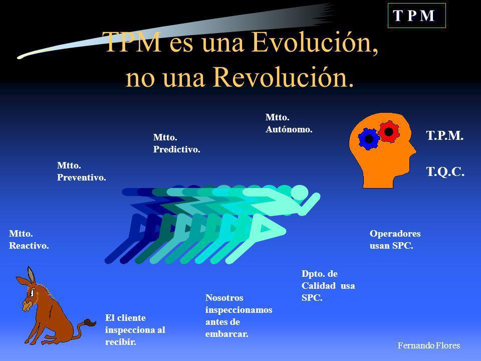 TPM es una Evolución, no una Revolución. T P M El cliente inspecciona al recibir. Nosotros inspeccionamos antes de embarcar. Dpto. de Calidad usa SPC.