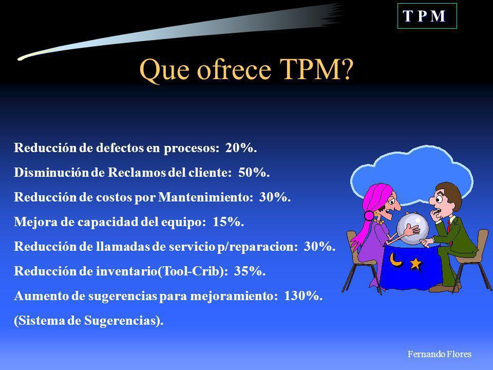 Que ofrece TPM? T P M Reducción de defectos en procesos: 20%. Disminución de Reclamos del cliente: 50%. Reducción de costos por Mantenimiento: 30%. Me