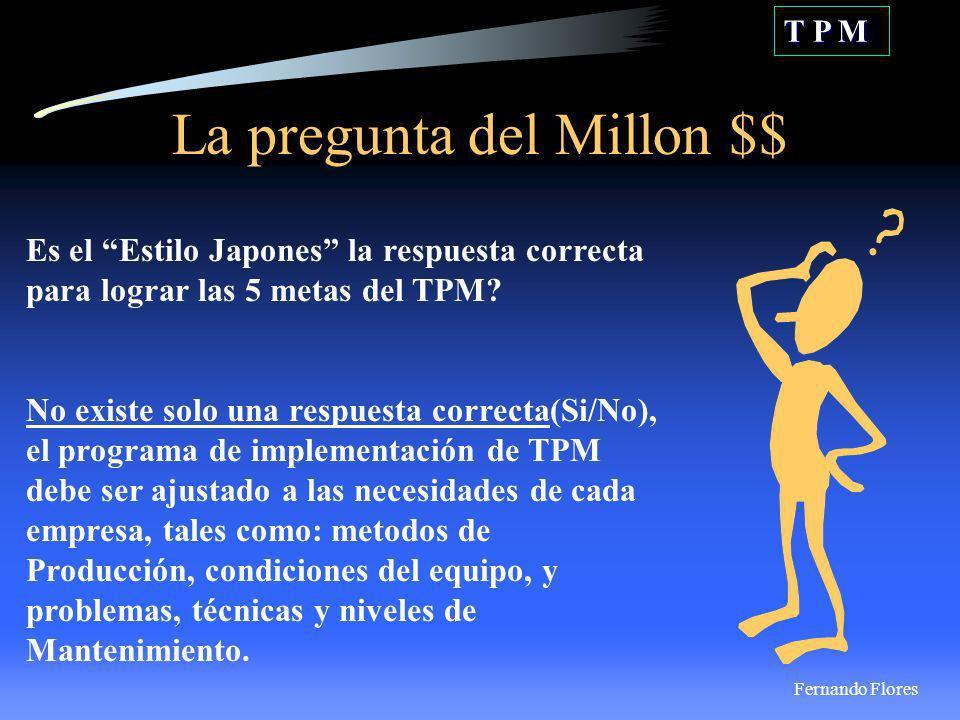La pregunta del Millon $$ T P M Es el Estilo Japones la respuesta correcta para lograr las 5 metas del TPM? No existe solo una respuesta correcta(Si/N
