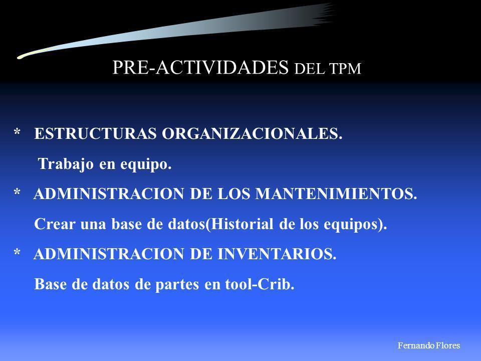 PRE-ACTIVIDADES DEL TPM * ESTRUCTURAS ORGANIZACIONALES. Trabajo en equipo. * ADMINISTRACION DE LOS MANTENIMIENTOS. Crear una base de datos(Historial d