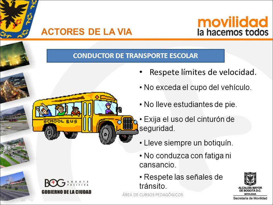 Respete límites de velocidad. ACTORES DE LA VIA CONDUCTOR DE TRANSPORTE ESCOLAR ÁREA DE CURSOS PEDAGÓGICOS No exceda el cupo del vehículo. No lleve es
