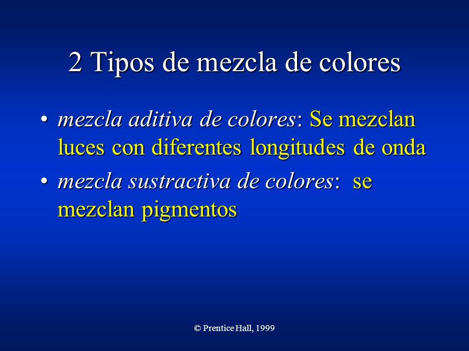 © Prentice Hall, 1999 2 Tipos de mezcla de colores mezcla aditiva de colores: Se mezclan luces con diferentes longitudes de ondamezcla aditiva de colores: Se mezclan luces con diferentes longitudes de onda mezcla sustractiva de colores: se mezclan pigmentosmezcla sustractiva de colores: se mezclan pigmentos