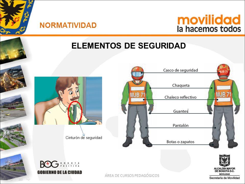 ÁREA DE CURSOS PEDAGÓGICOS NORMATIVIDAD ELEMENTOS DE SEGURIDAD Cinturón de seguridad