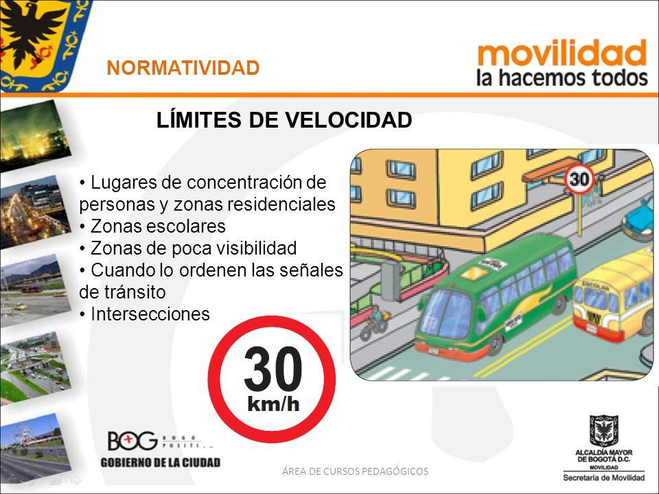 Lugares de concentración de personas y zonas residenciales Zonas escolares Zonas de poca visibilidad Cuando lo ordenen las señales de tránsito Interse