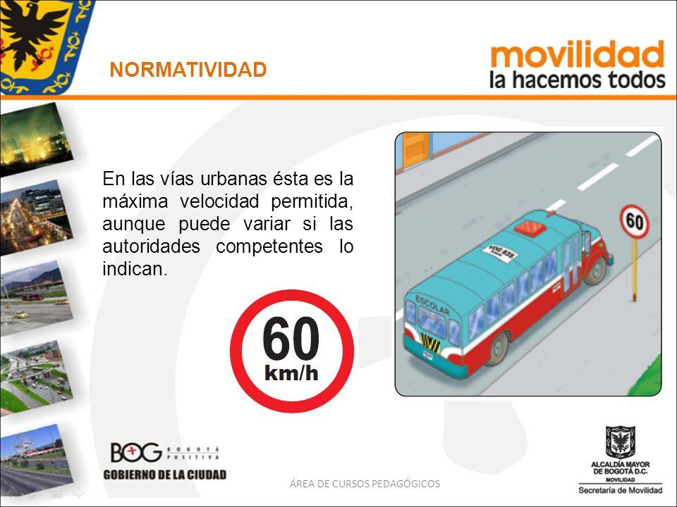 ÁREA DE CURSOS PEDAGÓGICOS NORMATIVIDAD En las vías urbanas ésta es la máxima velocidad permitida, aunque puede variar si las autoridades competentes