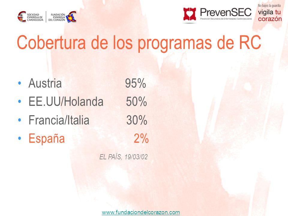 www.fundaciondelcorazon.com Austria 95% EE.UU/Holanda 50% Francia/Italia 30% España 2% Cobertura de los programas de RC EL PAÍS, 19/03/02