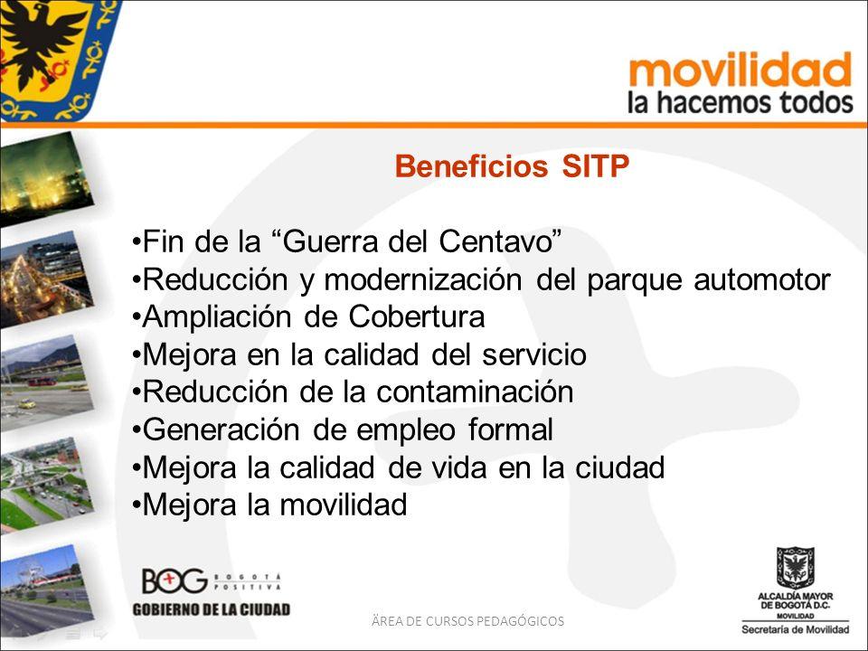 Beneficios SITP Fin de la Guerra del Centavo Reducción y modernización del parque automotor Ampliación de Cobertura Mejora en la calidad del servicio