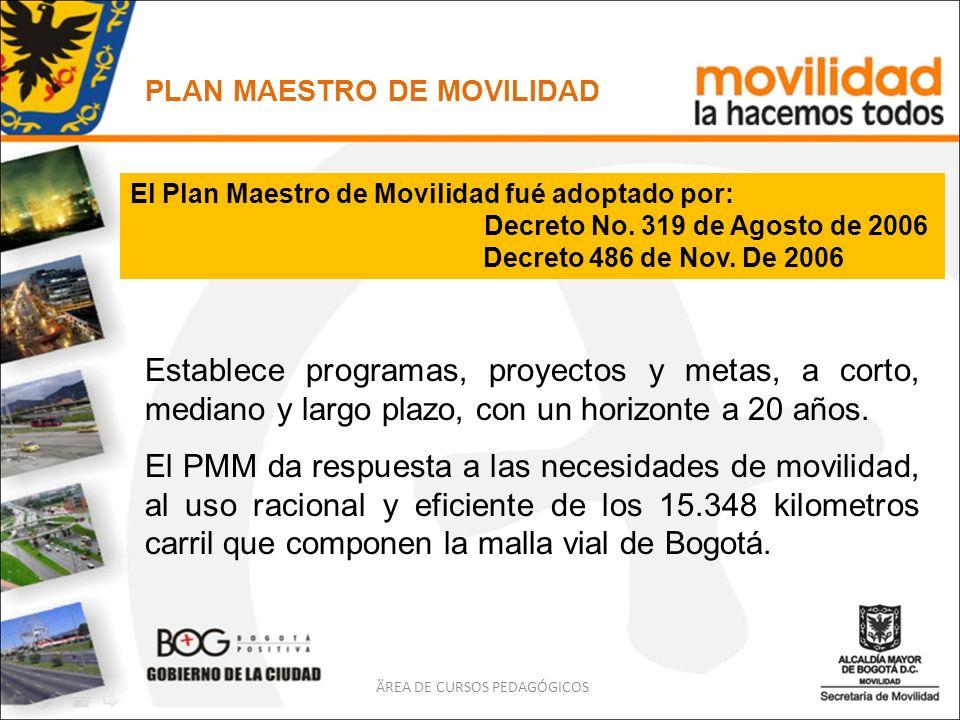 ÄREA DE CURSOS PEDAGÓGICOS El Plan Maestro de Movilidad fué adoptado por: Decreto No. 319 de Agosto de 2006 Decreto 486 de Nov. De 2006 Establece prog