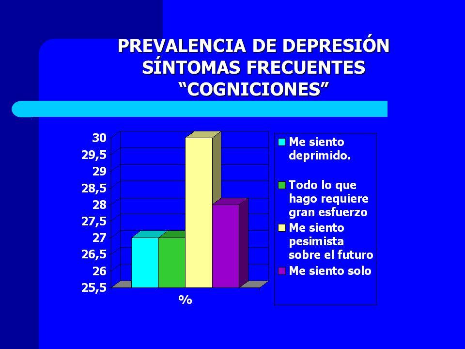 PREVALENCIA DE DEPRESIÓN SÍNTOMAS FRECUENTES COGNICIONESCOGNICIONES