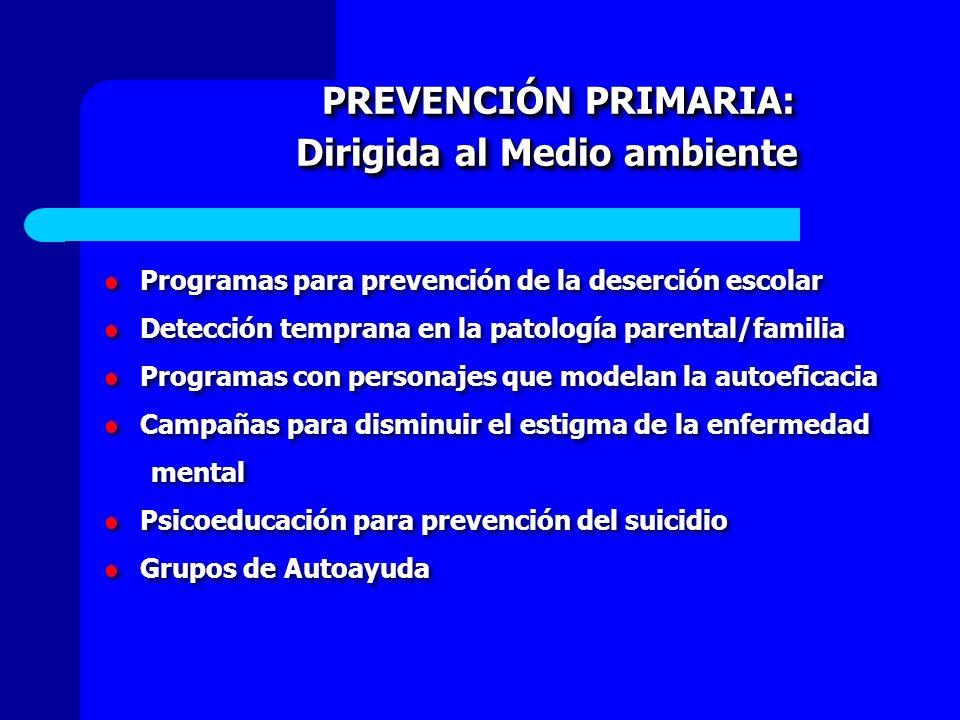 PREVENCIÓN PRIMARIA: Dirigida al Medio ambiente Programas para prevención de la deserción escolar Detección temprana en la patología parental/familia
