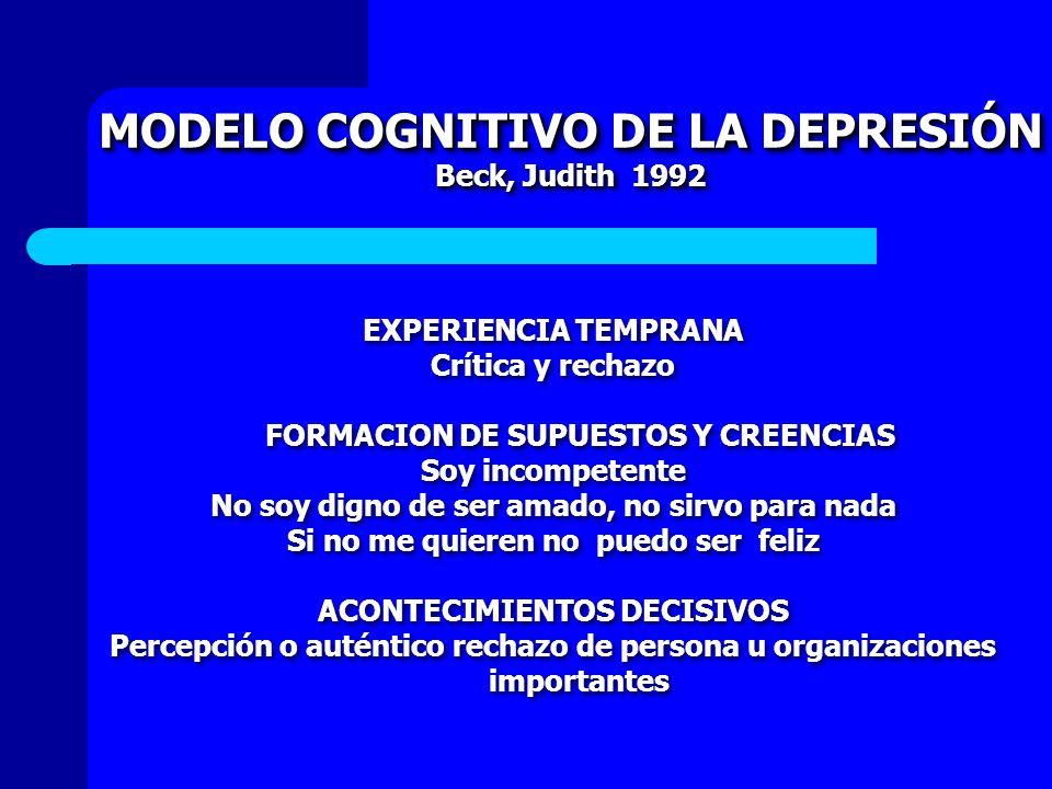 MODELO COGNITIVO DE LA DEPRESIÓN Beck, Judith 1992 MODELO COGNITIVO DE LA DEPRESIÓN Beck, Judith 1992 EXPERIENCIA TEMPRANA Crítica y rechazo FORMACION