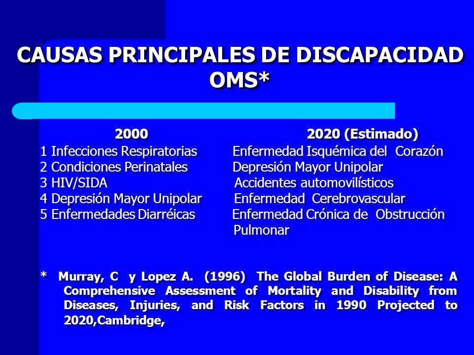 CAUSAS PRINCIPALES DE DISCAPACIDAD OMS* CAUSAS PRINCIPALES DE DISCAPACIDAD OMS* 2000 2020 (Estimado) 1 Infecciones Respiratorias Enfermedad Isquémica