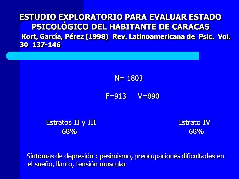 ESTUDIO EXPLORATORIO PARA EVALUAR ESTADO PSICOLÓGICO DEL HABITANTE DE CARACAS Kort, García, Pérez (1998) Rev. Latinoamericana de Psic. Vol. Kort, Garc