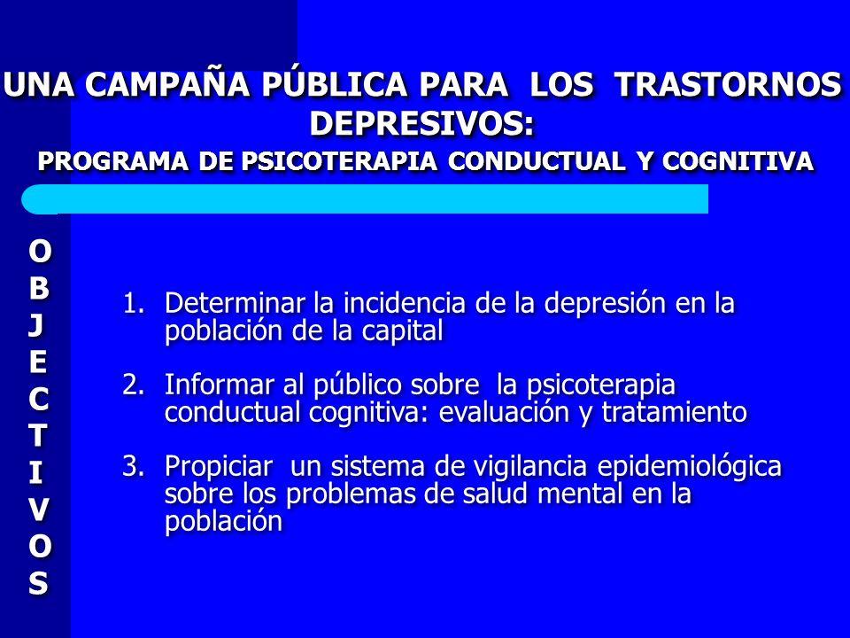 OBJECTIVOSOBJECTIVOS OBJECTIVOSOBJECTIVOS 1.Determinar la incidencia de la depresión en la población de la capital 2.Informar al público sobre la psic