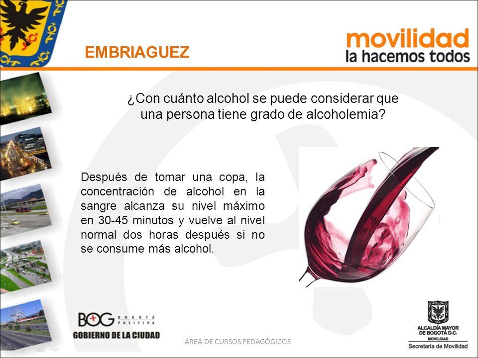 EMBRIAGUEZ ÁREA DE CURSOS PEDAGÓGICOS ¿Con cuánto alcohol se puede considerar que una persona tiene grado de alcoholemia? Después de tomar una copa, l