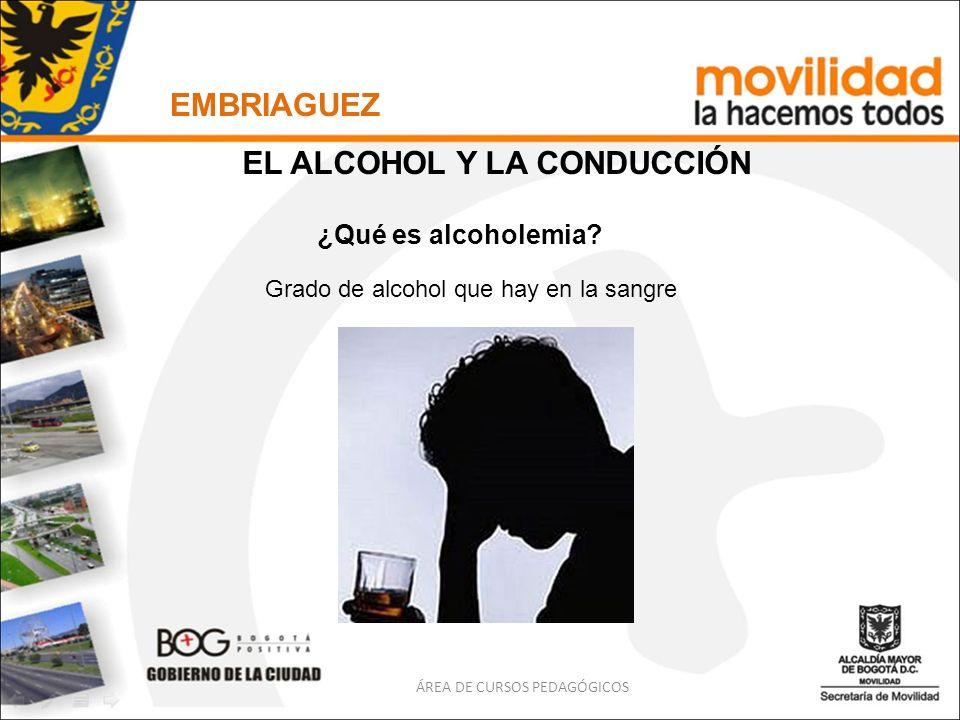 EMBRIAGUEZ ÁREA DE CURSOS PEDAGÓGICOS ¿Qué es alcoholemia? Grado de alcohol que hay en la sangre EL ALCOHOL Y LA CONDUCCIÓN