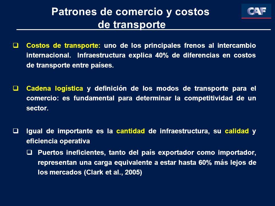 Costos de transporte: uno de los principales frenos al intercambio internacional. Infraestructura explica 40% de diferencias en costos de transporte e
