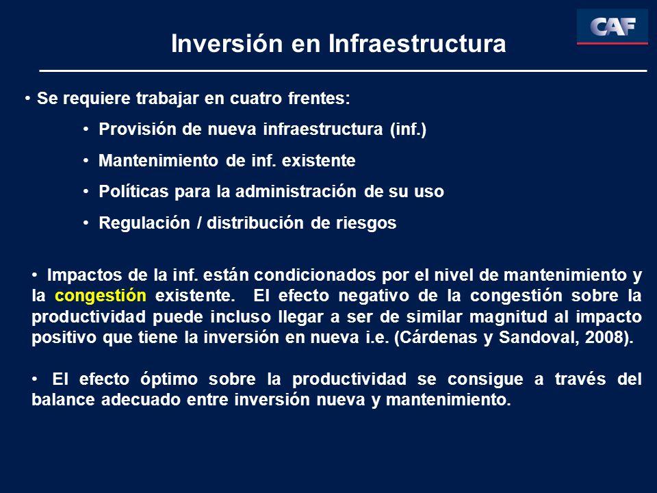 Inversión en Infraestructura Se requiere trabajar en cuatro frentes: Provisión de nueva infraestructura (inf.) Mantenimiento de inf. existente Polític