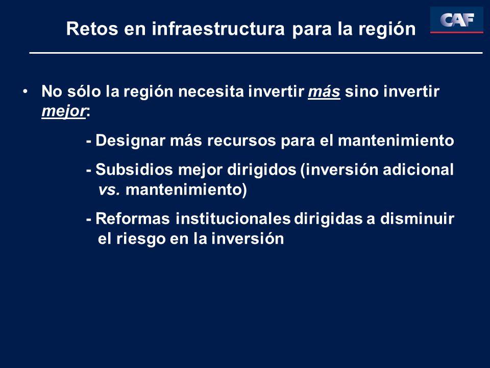 Retos en infraestructura para la región No sólo la región necesita invertir más sino invertir mejor: - Designar más recursos para el mantenimiento - Subsidios mejor dirigidos (inversión adicional vs.