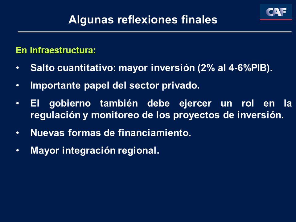Algunas reflexiones finales En Infraestructura: Salto cuantitativo: mayor inversión (2% al 4-6%PIB). Importante papel del sector privado. El gobierno