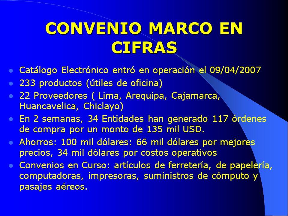 CONVENIO MARCO EN CIFRAS Catálogo Electrónico entró en operación el 09/04/2007 233 productos (útiles de oficina) 22 Proveedores ( Lima, Arequipa, Caja