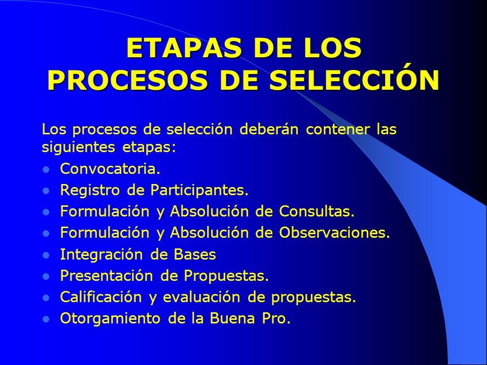 ETAPAS DE LOS PROCESOS DE SELECCIÓN Los procesos de selección deberán contener las siguientes etapas: Convocatoria. Registro de Participantes. Formula